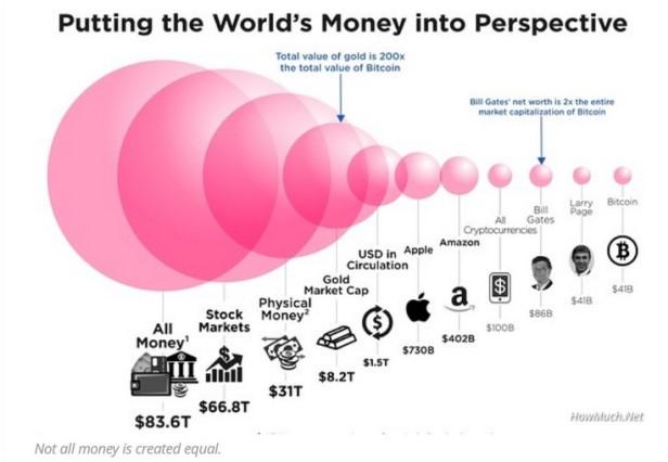 crypto perspective